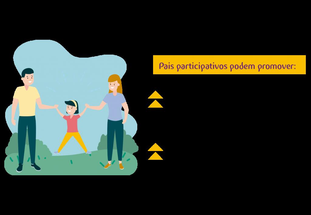 Como os pais podem trabalhar em parceria com o colegio