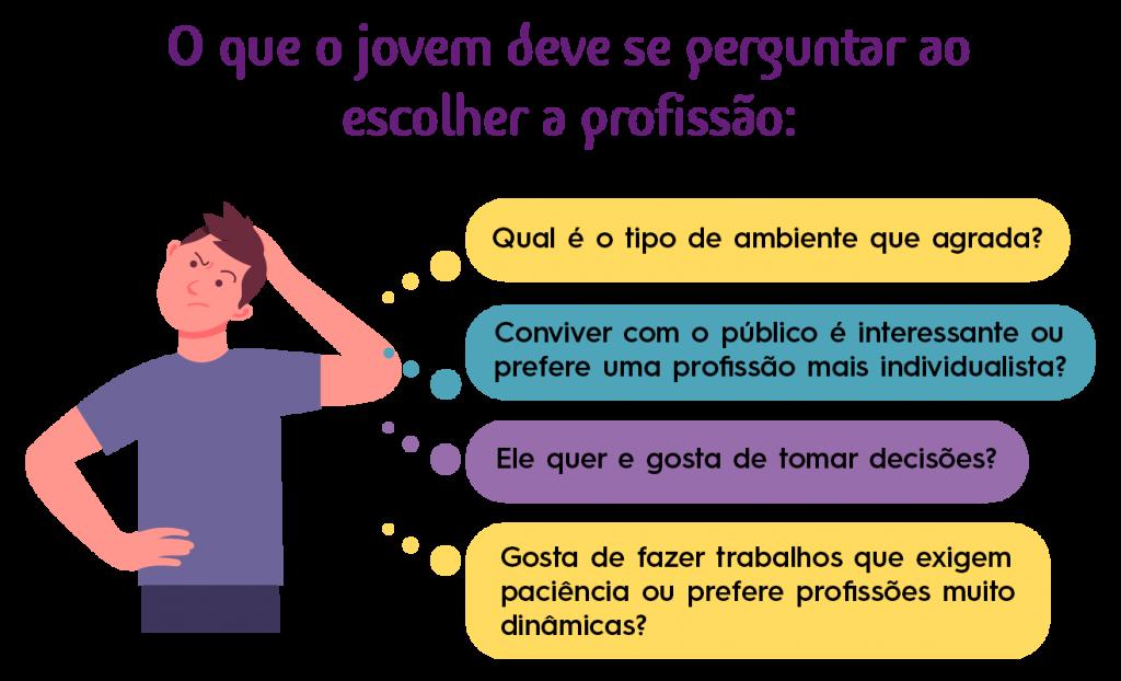 A escolha da profissão costuma gerar muitas dúvidas para os estudantes na fase pré-vestibular, mas os pais podem ajudar no processo com muito diálogo e compreensão