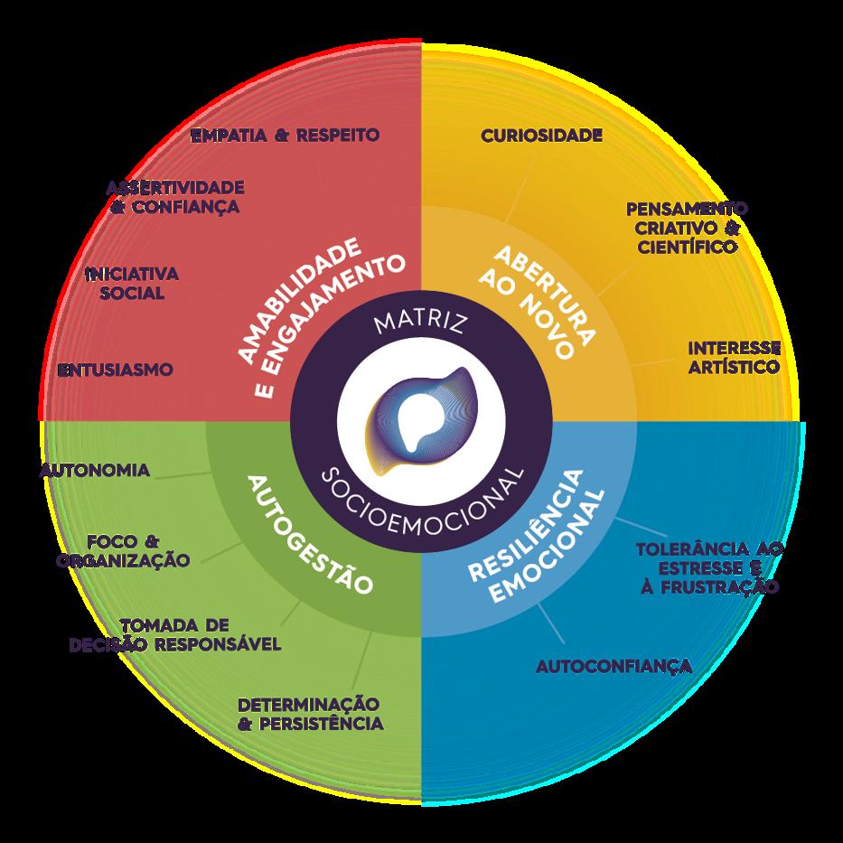 Case Planck Home School, entenda ideias, fases e resultados do ensino remoto do Planck