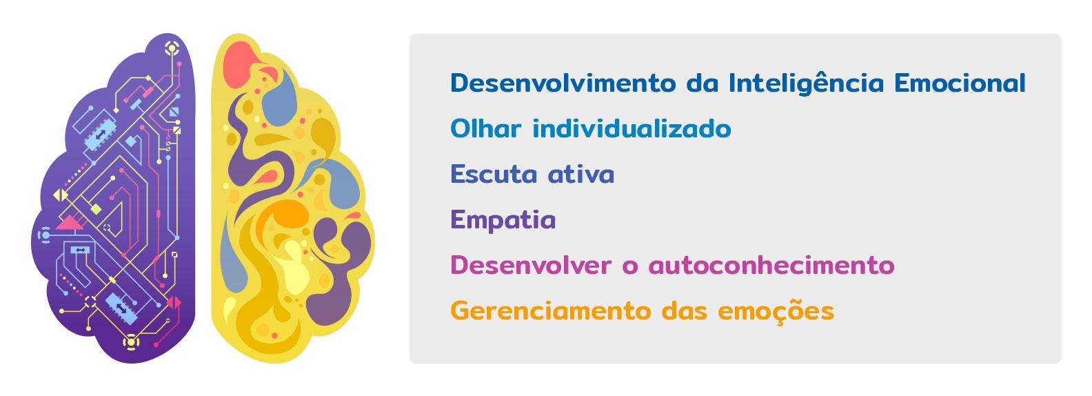 Como desenvolver a inteligência emocional na escola? No Colégio Planck, o desenvolvimento de habilidades socioemocionais faz parte dos pilares do projeto pedagógico e contribui com o desenvolvimento da inteligência emocional. Dentro deste aspecto, são trabalhados nos estudantes a autogestão, a resiliência emocional, a amabilidade e engajamento e a abertura ao novo. Mas como o Colégio pode trabalhar o desenvolvimento da inteligência emocional em todos os processos pedagógicos dos estudantes? Conheça alguns procedimentos: Olhar individualizado Um dos primeiros pontos destacados no projeto do Colégio Planck é o olhar atento e individualizado para os estudantes. Dessa forma, professores e coordenadores estão firmemente empenhados em observar as emoções desses estudantes para trabalhá-las em situações específicas. Escuta ativa Ouvir atentamente os estudantes em suas colocações é fundamental para criar uma comunicação bidirecional genuína. Se torna mais fácil entender as emoções que eles manifestam por meio de suas falas e gestos, e também demonstrar a compreensão do ponto de vista desse estudante para dar o feedback necessário. Empatia Quando a instituição escolar se coloca em um processo honesto de ter empatia, também ajuda que seus estudantes desenvolvam essa habilidade socioemocional tão amplamente ligada à inteligência emocional. Ser empático significa refletir sobre a ótica da outra pessoa e isso vai ajudá-la a se sentir compreendida. Quando os estudantes observam a empatia desde a fase da infância na escola, inclusive entre professores, equipe pedagógica e seus amigos, também vão desenvolver a empatia em sua vida. Desenvolver o autoconhecimento O autoconhecimento é amplamente estimulado nos processos pedagógicos do Planck. Quando o estudante não sabe nada sobre suas emoções, seus impulsos e fraquezas, corre o risco de não ver como pode ser semelhante aos outros, ter uma autoimagem distorcida e prejudicar suas interações sociais. Ter consciência sobre si mesmo ajuda
